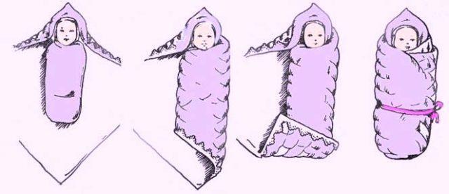 Пеленание зимой в одеяло