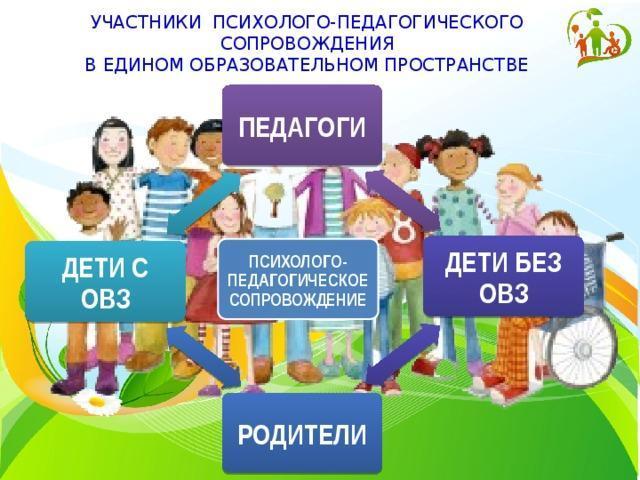 Работа с детьми с ОВЗ в детском саду по ФГОС