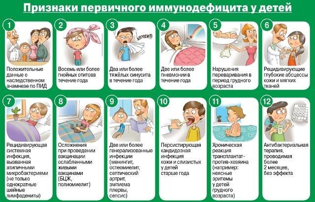 Как повысить иммунитет ребенку. Признаки ммунодифицита у детей
