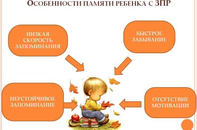 особенности памяти детей с ОВЗ ЗПР