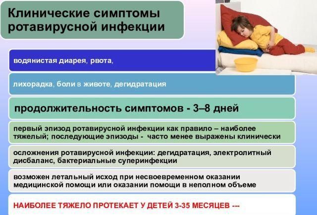 Ротавирусная инфекция у детей: лечение в домашних условиях