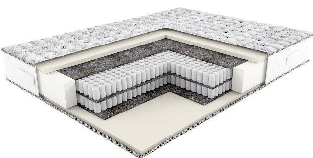 Матрас с пружинными блоками