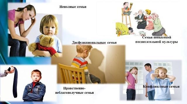 Роль семьи в формировании личности ребенка