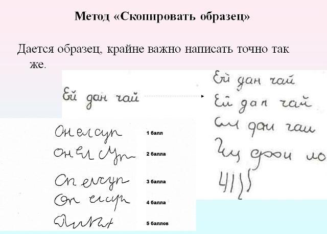 тест школьной зрелости Керна-Йирасека