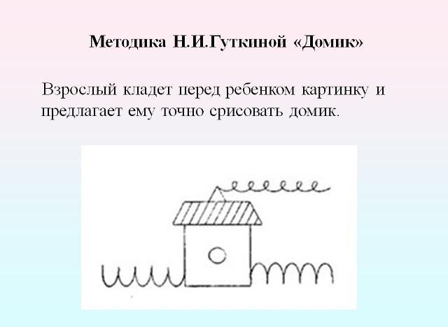 Методика НИ Гуткиной