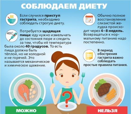 Что кушать при гастрите ребенку