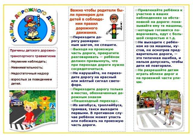 ПДД для детей дошкольного возраста в картинках