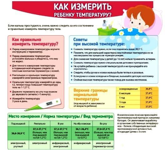 Как правильно измерять температуру у ребенка