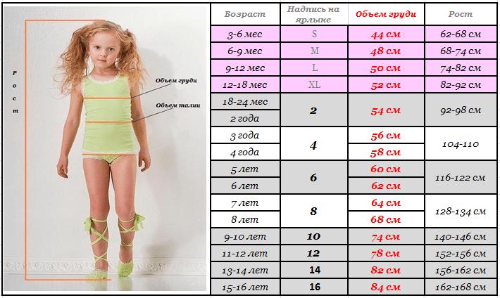 Что обозначают буквенные маркировка для одежды: s, м, l, xl, xxl