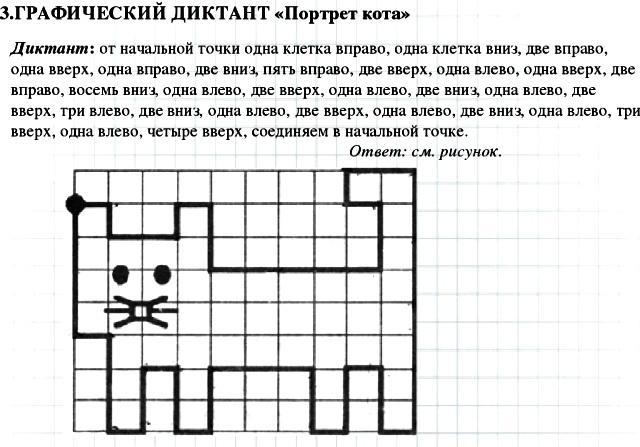 Графические диктанты для дошкольников по клеточкам: кот