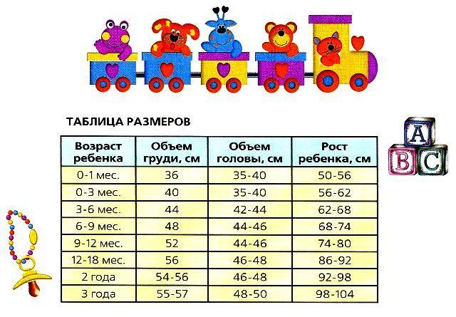 Размер одежды в России: таблицы для детей по возрасту