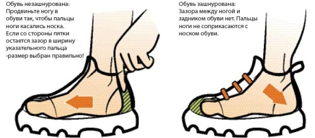 Как понять что обувь мала ребенку