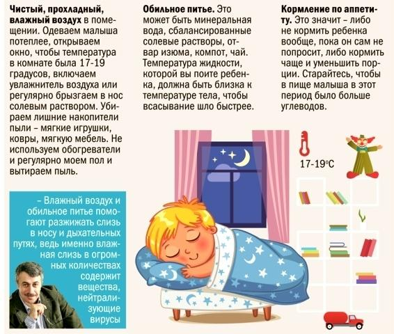 Чем можно сбивать высокую температуру у малышей до года