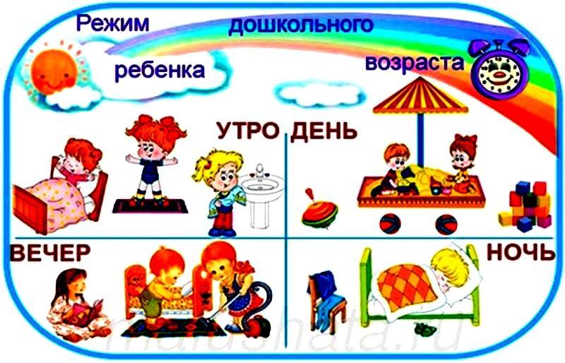 режим дня для дошкольника