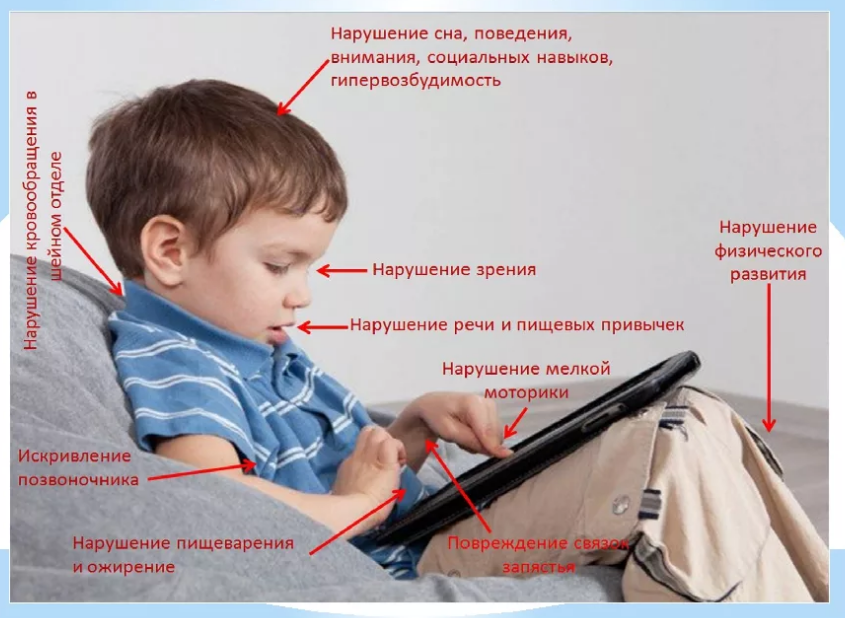 Вред смартфона для здоровья ребенка