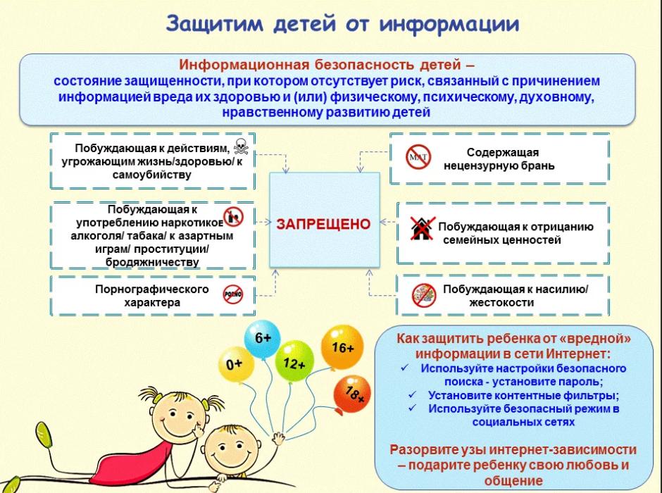 Как защитить ребенка от нежелательной информации