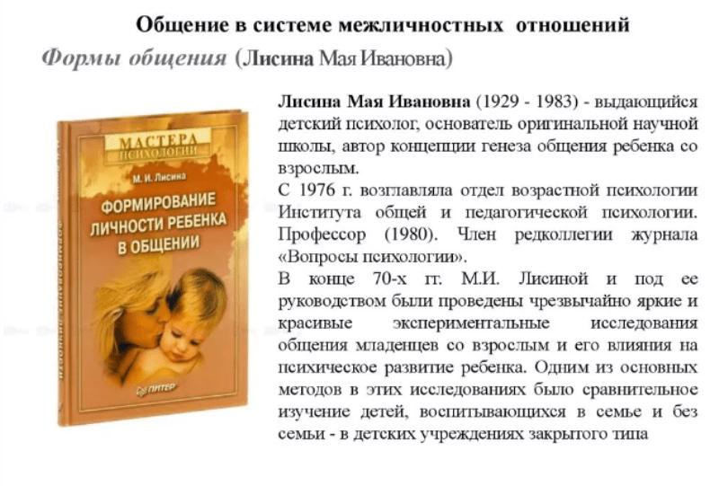 М.И. Лисина развитие межличностных отношений