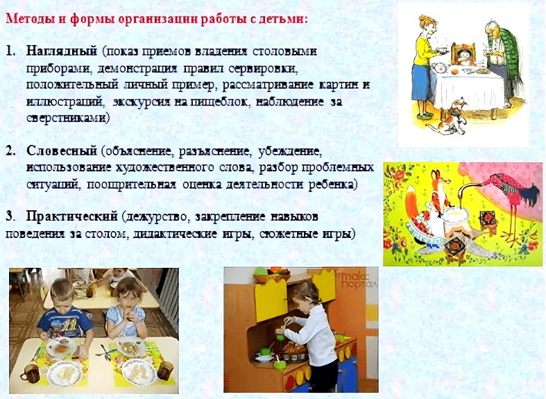 Организация питания детей