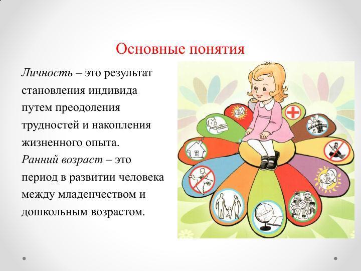 Формирование личности у детей  понятия