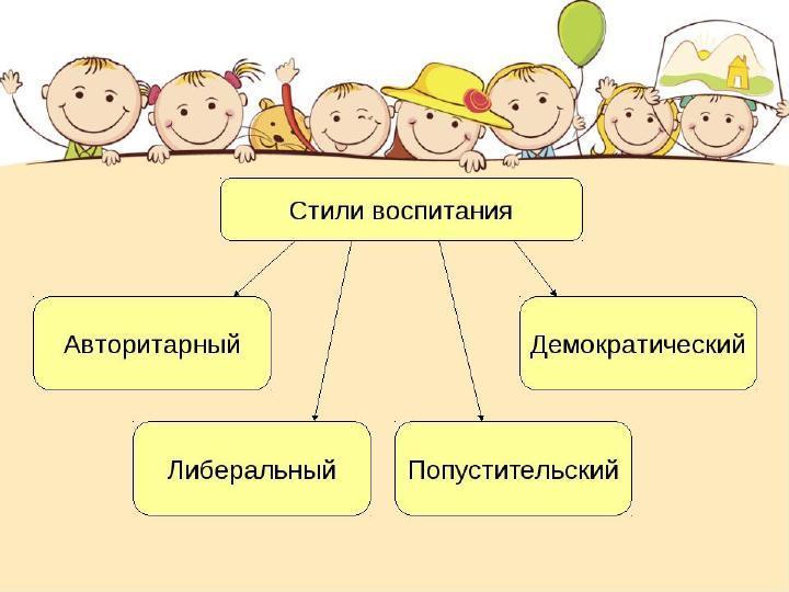 стили воспитания