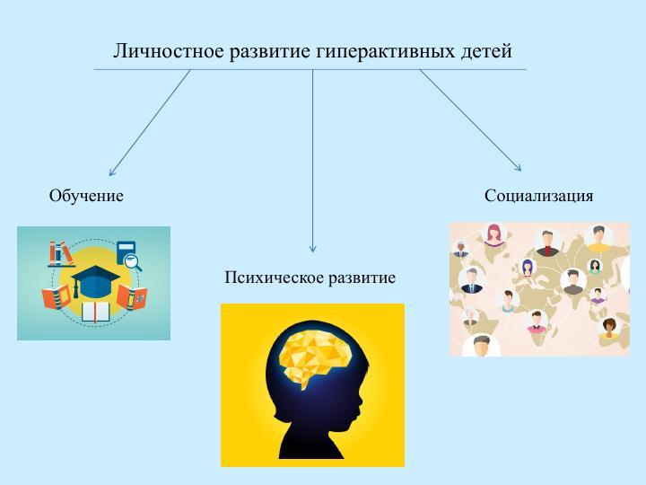 личностное развитие  детей с синдромом дефицита внимания
